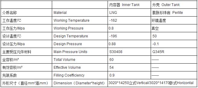 许润能源LNG储罐参数表