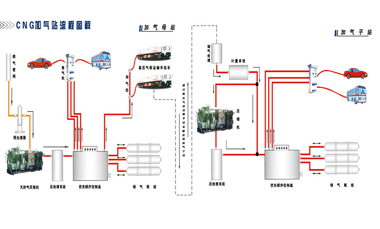 电路 电路图 电子 设计 素材 原理图 1302_785